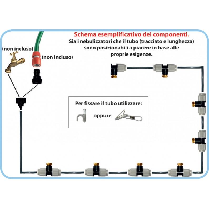 Come montare il kit nebulizzatore Afa stop da 15 mt